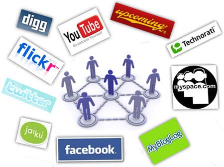 Социальный сеть Вконтакет YouTube DIGG FLICKR Twitter Joiku MYBLOGLOG MYSPACE